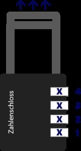 Zahlenschloss knacken - Schritt 5
